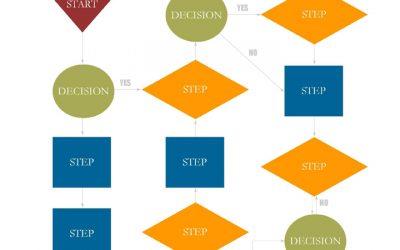 Diagrams and flowcharts with web-based applications