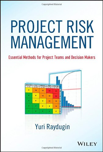 Project Risk Management Essential Methods For Project